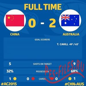 China vs Australia - AFC Asian Cup Australia 2015