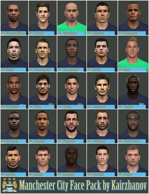 Manchester City Big Facepack