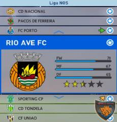 Rio Ave PES 2016 Patch License