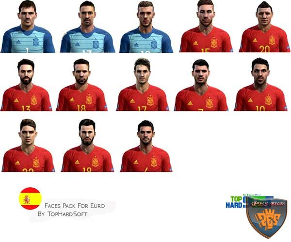 Pes 2013 Spain Faces Pack For Euro Cup 2016