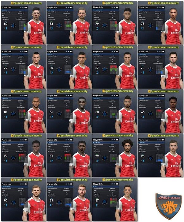 PES 2017 Facepack EPL by Tran Ngoc