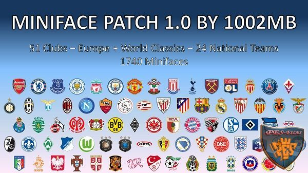 PES 2017 Miniface Patch 1.0 by 1002MB
