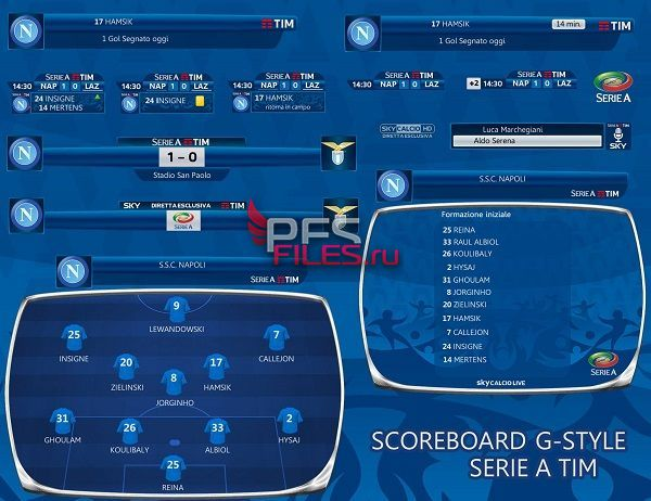 PES 2017 Scoreboard Serie A TIM by G-Style