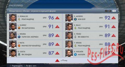 Обновление статистики игроков Pes 2015 от 20 ноября